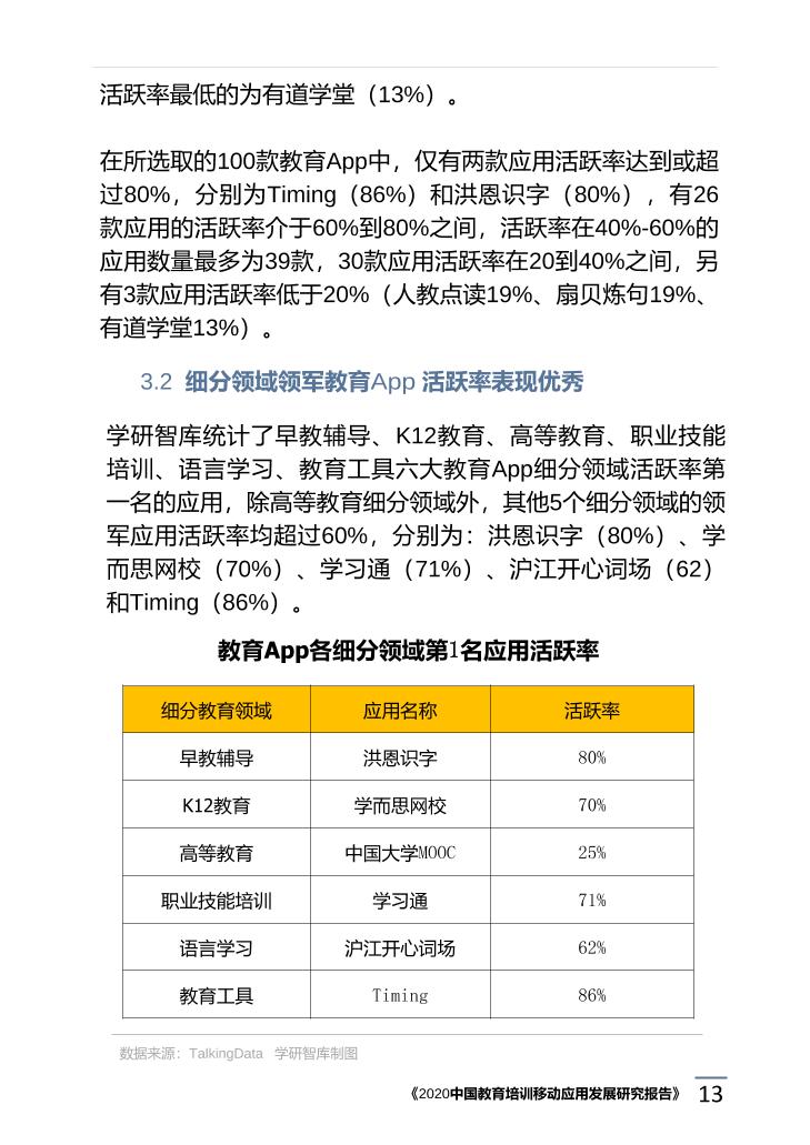 2020中国教育培训移动应用发展研究报告_1615171773783-17