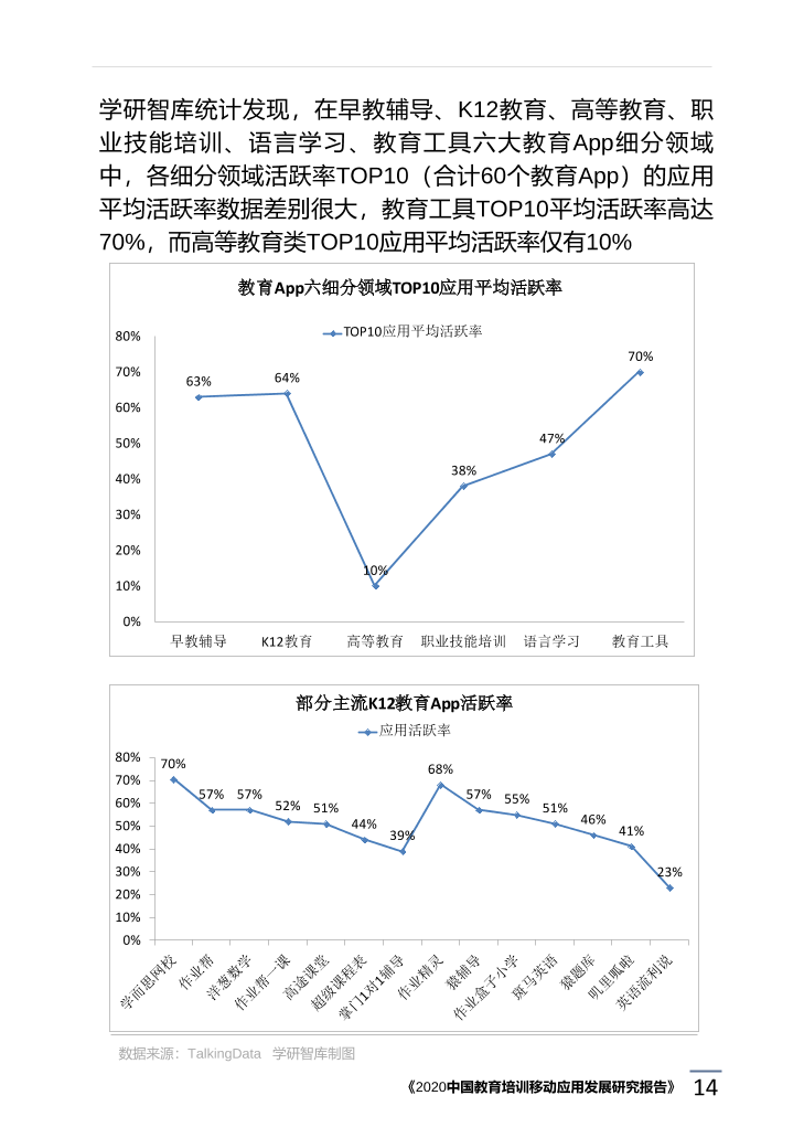 2020中国教育培训移动应用发展研究报告_1615171773783-18