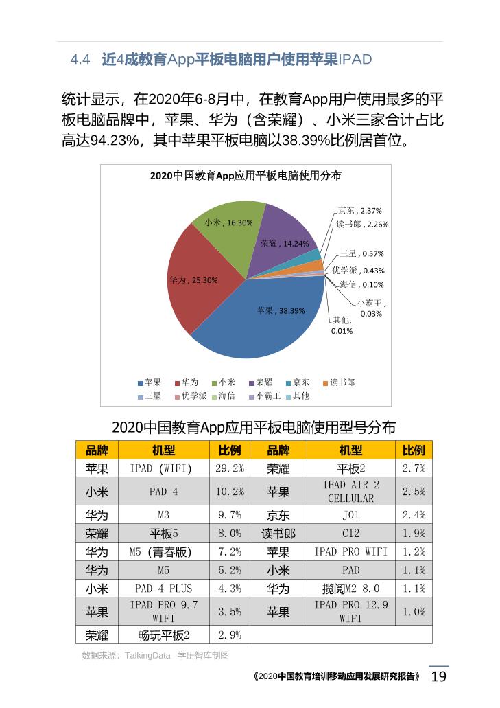 2020中国教育培训移动应用发展研究报告_1615171773783-23