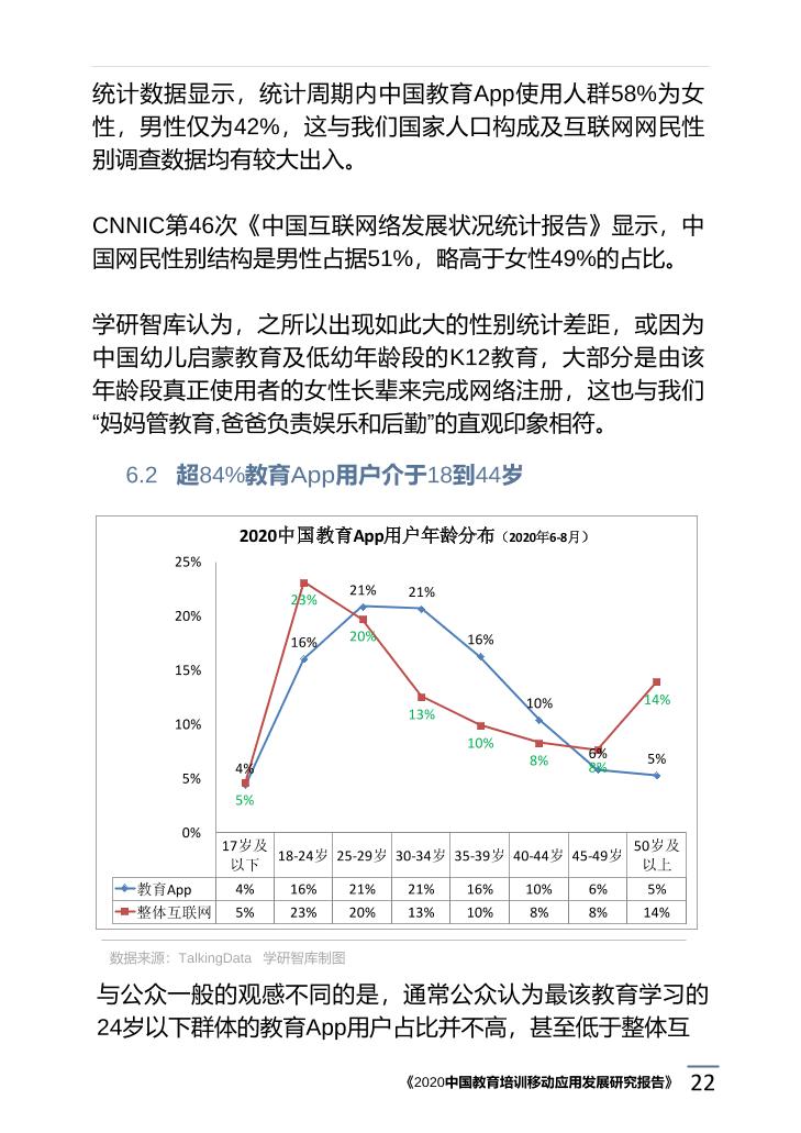 2020中国教育培训移动应用发展研究报告_1615171773783-26
