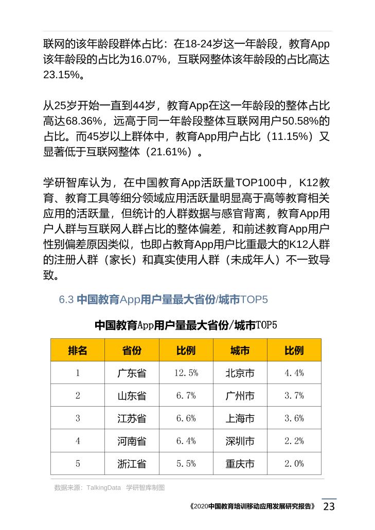 2020中国教育培训移动应用发展研究报告_1615171773783-27