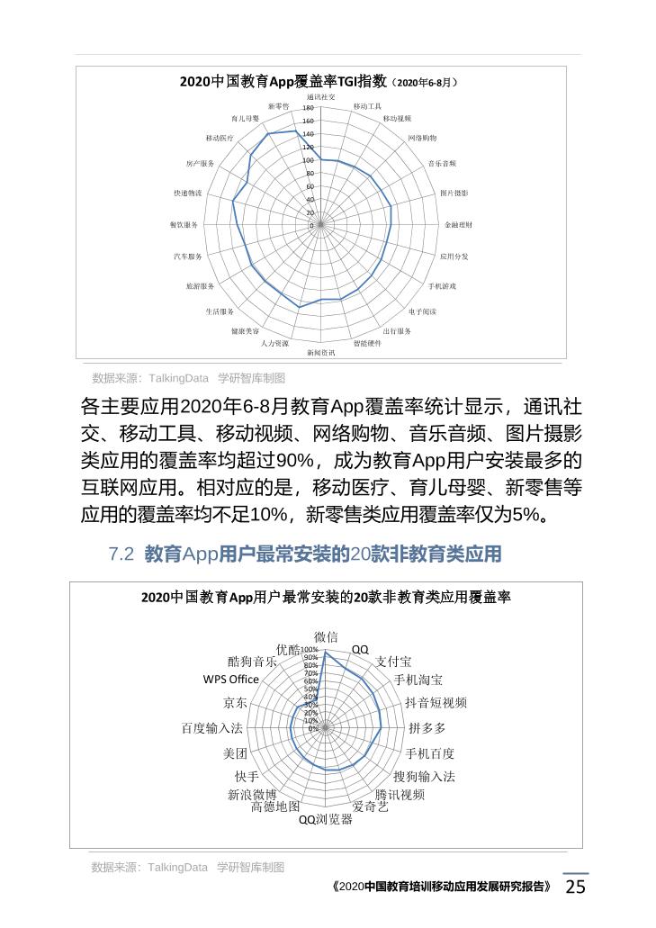 2020中国教育培训移动应用发展研究报告_1615171773783-29