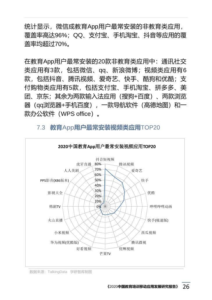 2020中国教育培训移动应用发展研究报告_1615171773783-30