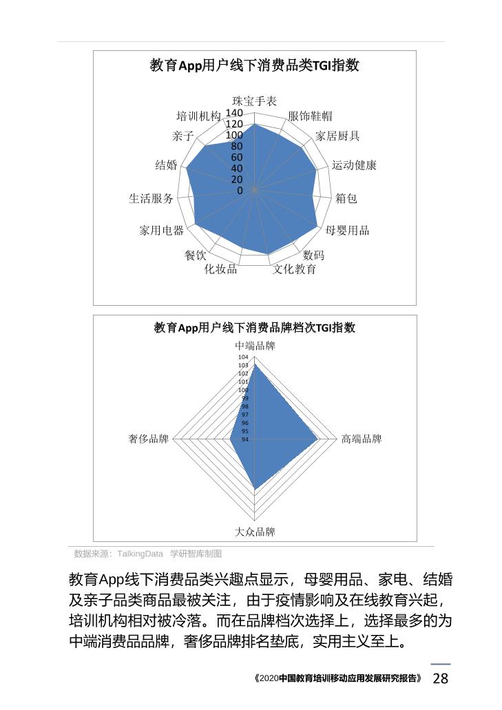 2020中国教育培训移动应用发展研究报告_1615171773783-32