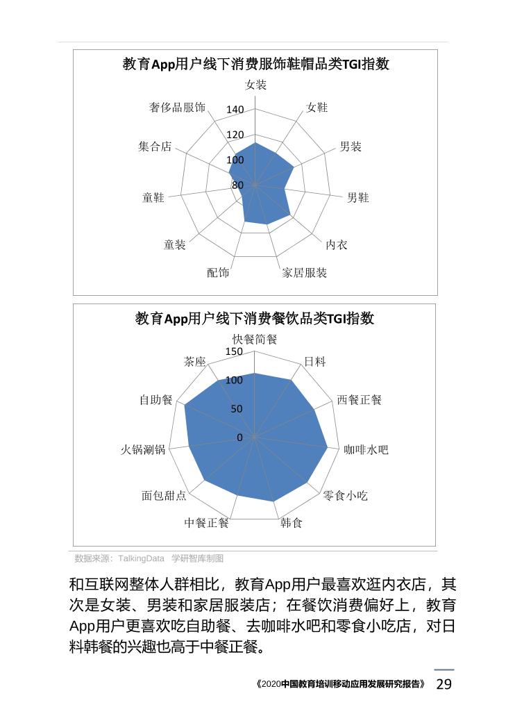 2020中国教育培训移动应用发展研究报告_1615171773783-33