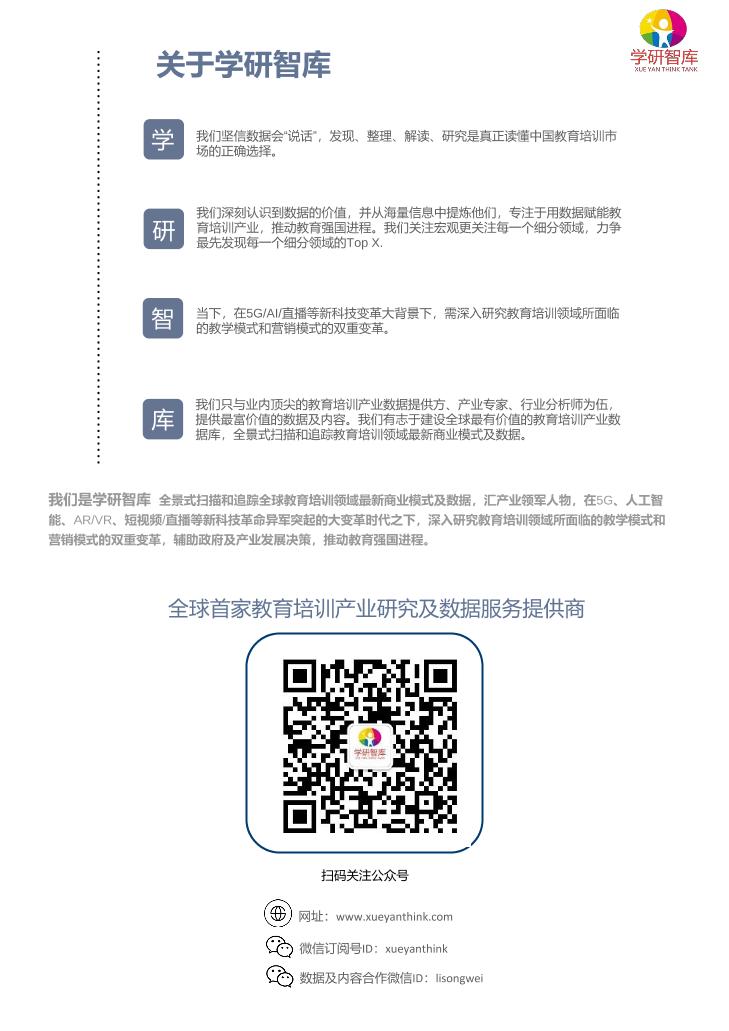 2020中国教育培训移动应用发展研究报告_1615171773783-43
