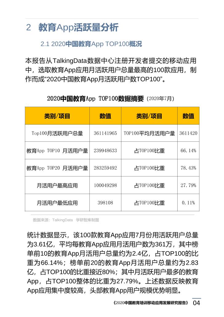 2020中国教育培训移动应用发展研究报告_1615171773783-8