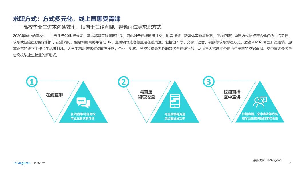 2020大学生秋招报告-0111_1611126953312-25