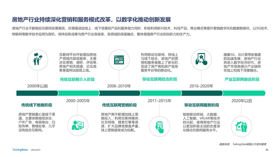2020年移动互联网报告-0407_1617777568329-36