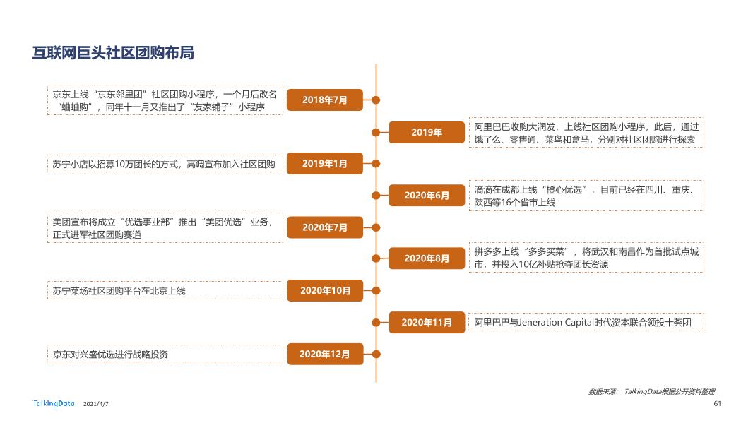2020年移动互联网报告-0407_1617777568329-61