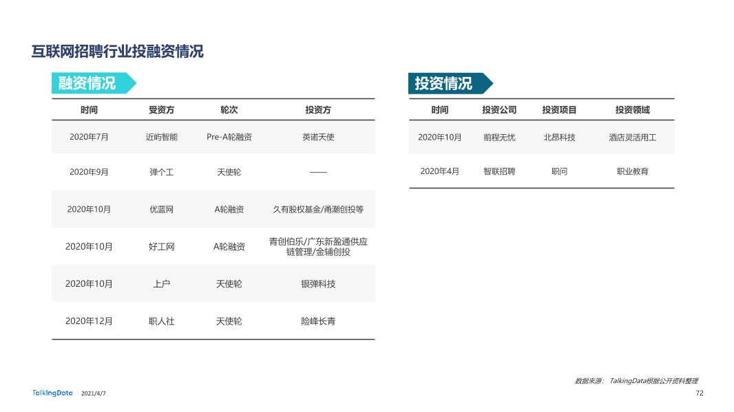 2020年移动互联网报告-0407_1617777568329-72