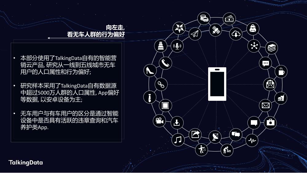 TalkingData汽车人群洞察_1578301508468-7