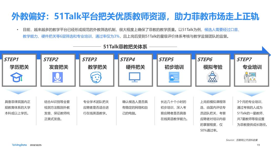 TalkingData-在线青少儿英语教育市场研究_1571983109574-19