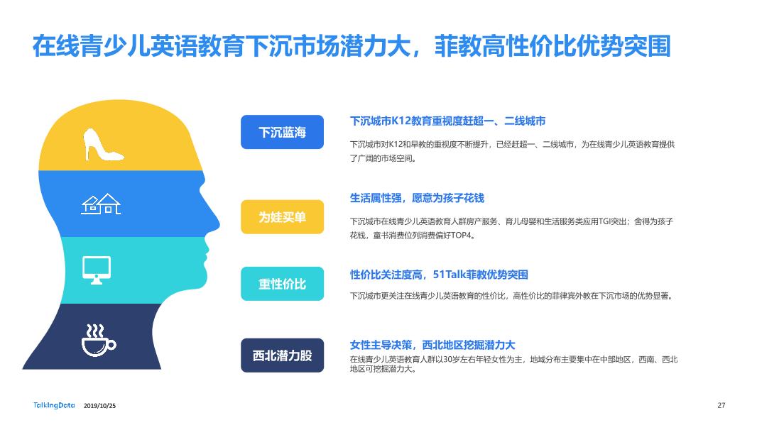 TalkingData-在线青少儿英语教育市场研究_1571983109574-27
