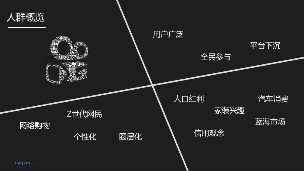 TalkingData-快手用户人群洞察报告_1542006924729-3