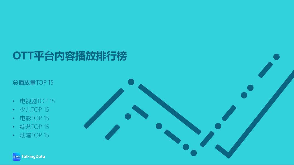 TalkingData-2017OTT内容消费市场回顾_1513565575470-13