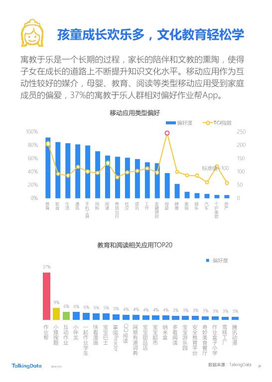 TalkingData-2018年Q1移动游戏行业报告_1527142810114-32