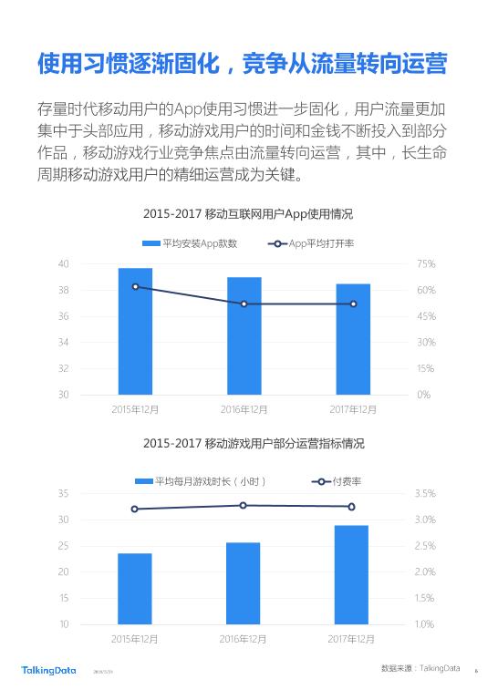 TalkingData-2018年Q1移动游戏行业报告_1527142810114-6