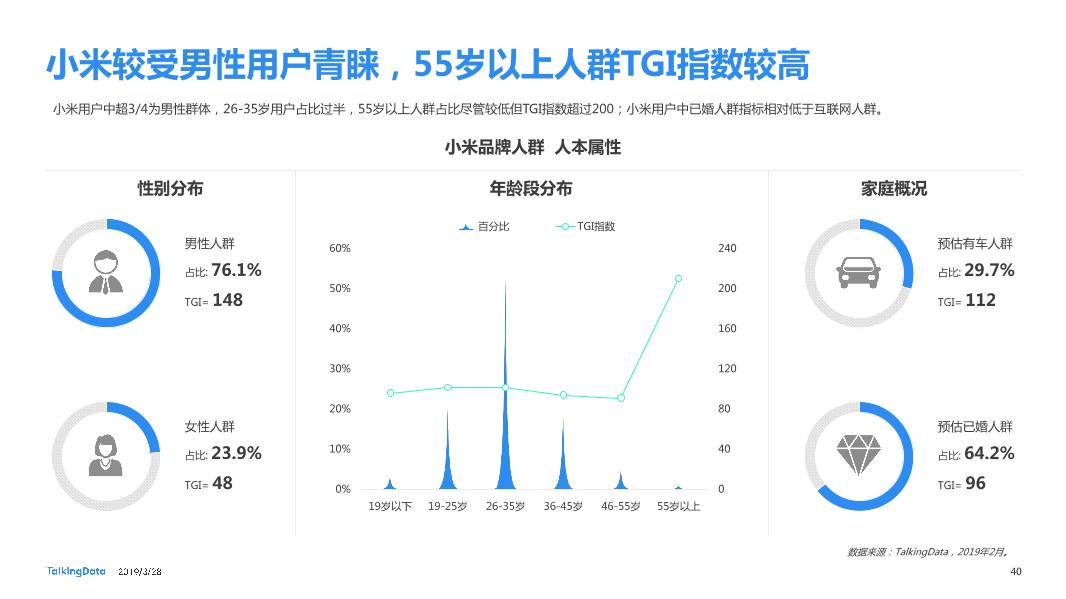TalkingData-2019智能移动终端行业洞察_1553763480014-40