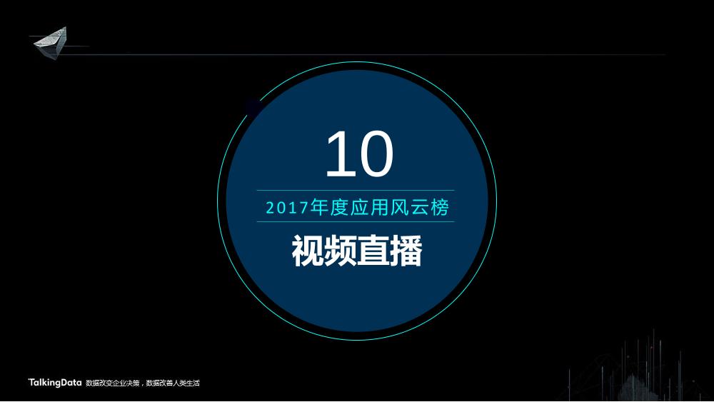 /TalkingData2017年度应用风云榜-52
