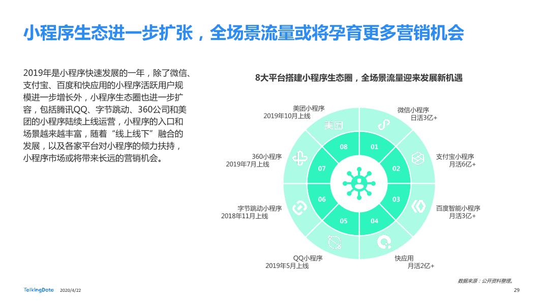 TalkingData2019移动广告行业报告_1587520050536-29