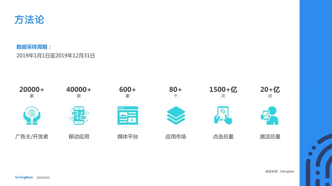 TalkingData2019移动广告行业报告_1587520050536-3