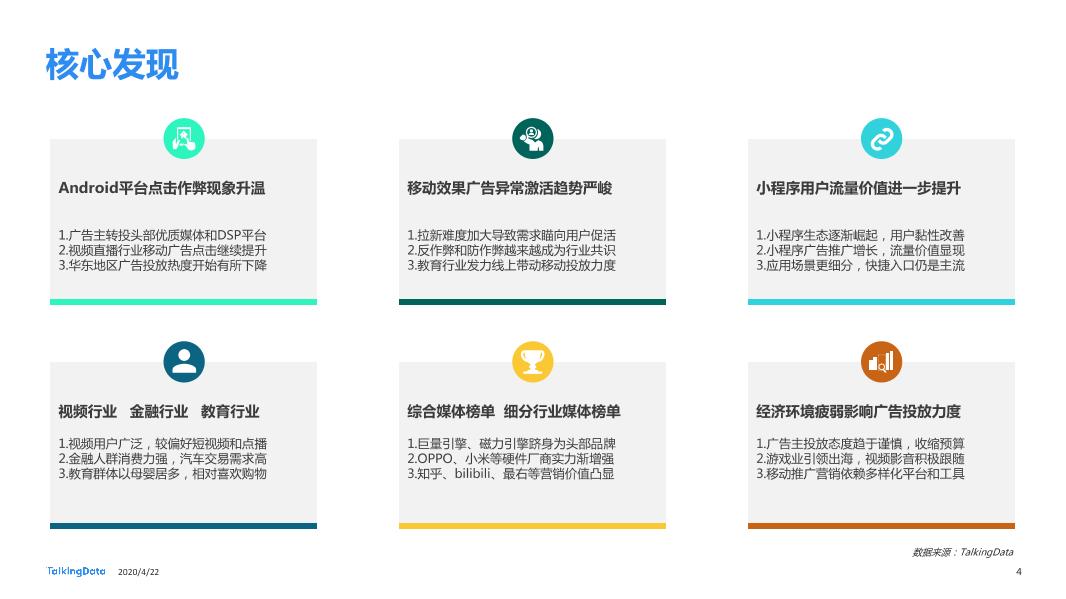 TalkingData2019移动广告行业报告_1587520050536-4