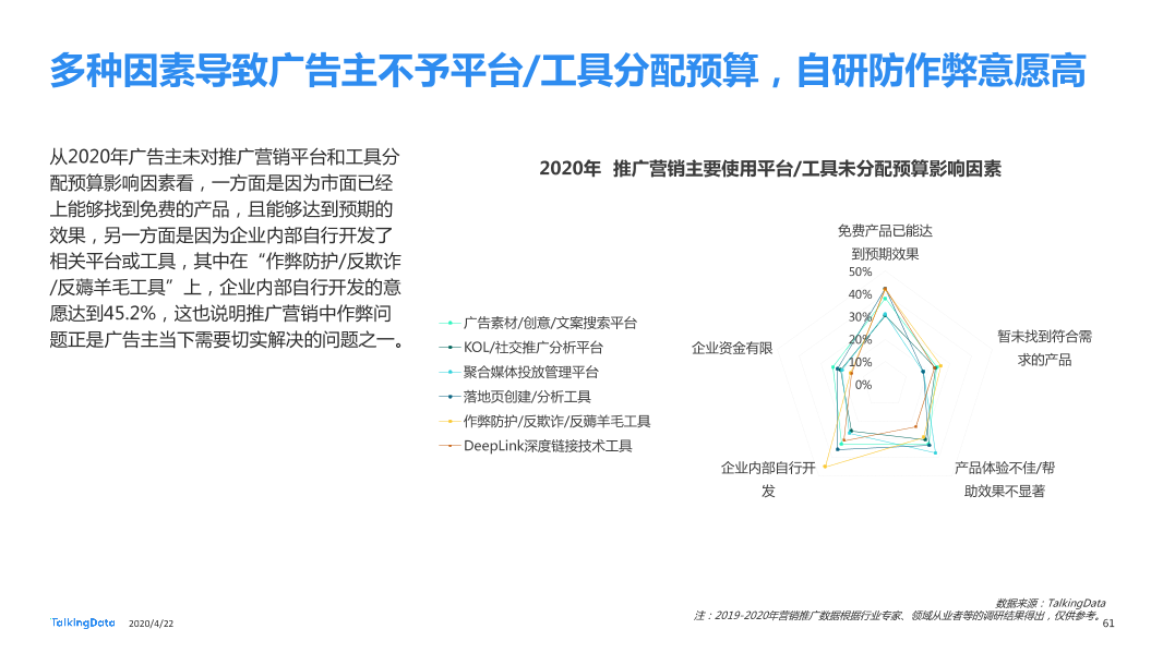 TalkingData2019移动广告行业报告_1587520050536-61
